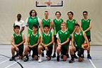 BASKETBALL Basketball Boys 19U 2018/19